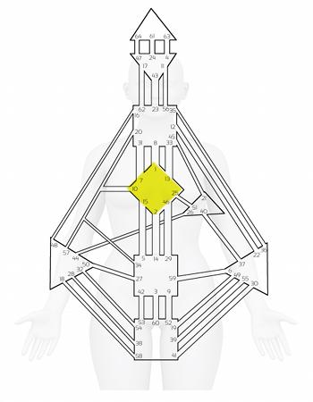 centro del ser - neo diseño humano